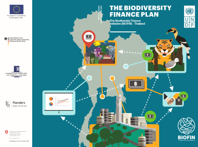 https://www.th.undp.org/content/thailand/en/home/library/environment_energy/the-biodiversity-finance-plan.html